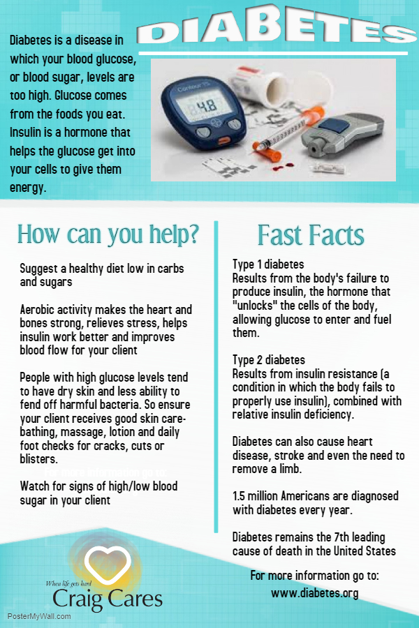 Diabetes Fact Sheet (1)