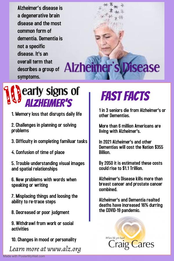 Alzheimer's poster for website